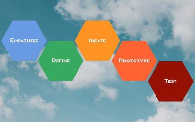 Qué es el design thinking y cómo puede ayudar a tu empresa